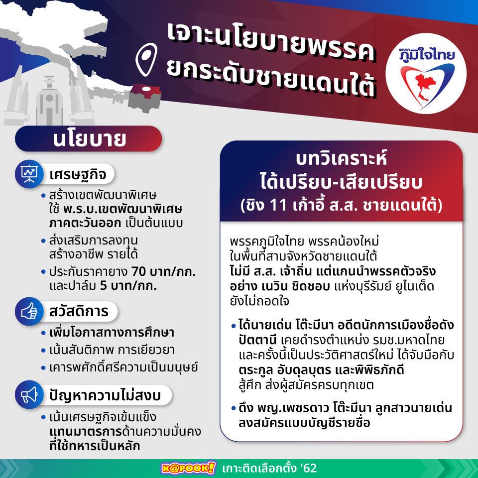 พรรคภูมิใจไทย